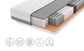 SCHLARAFFIA Geltex-Taschenfederkernmatratze  Care 55 TFK Geltex Matratzen & Zubehör > Matratzen-Arten > Federkern-Matratzen - Höffner
